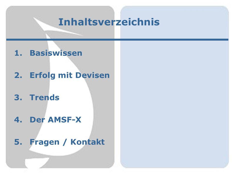 1.Basiswissen 2.Erfolg mit Devisen 3.Trends 4.Der AMSF-X 5.Fragen / Kontakt Inhaltsverzeichnis