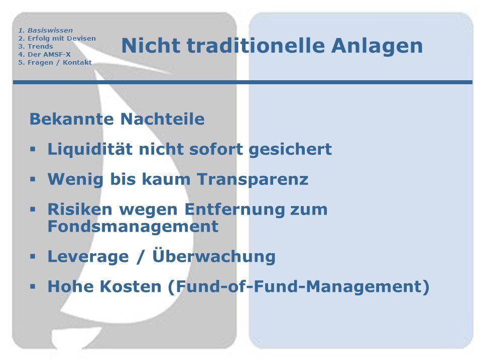 Nicht traditionelle Anlagen Bekannte Nachteile  Liquidität nicht sofort gesichert  Wenig bis kaum Transparenz  Risiken wegen Entfernung zum Fondsmanagement  Leverage / Überwachung  Hohe Kosten (Fund-of-Fund-Management) 1.