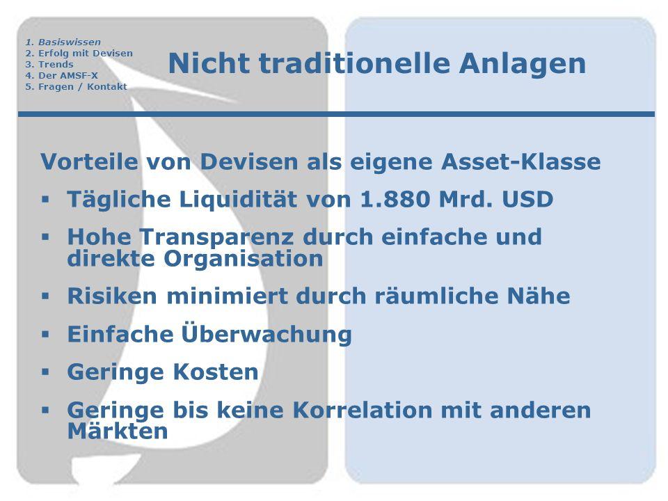 Vorteile von Devisen als eigene Asset-Klasse  Tägliche Liquidität von 1.880 Mrd.