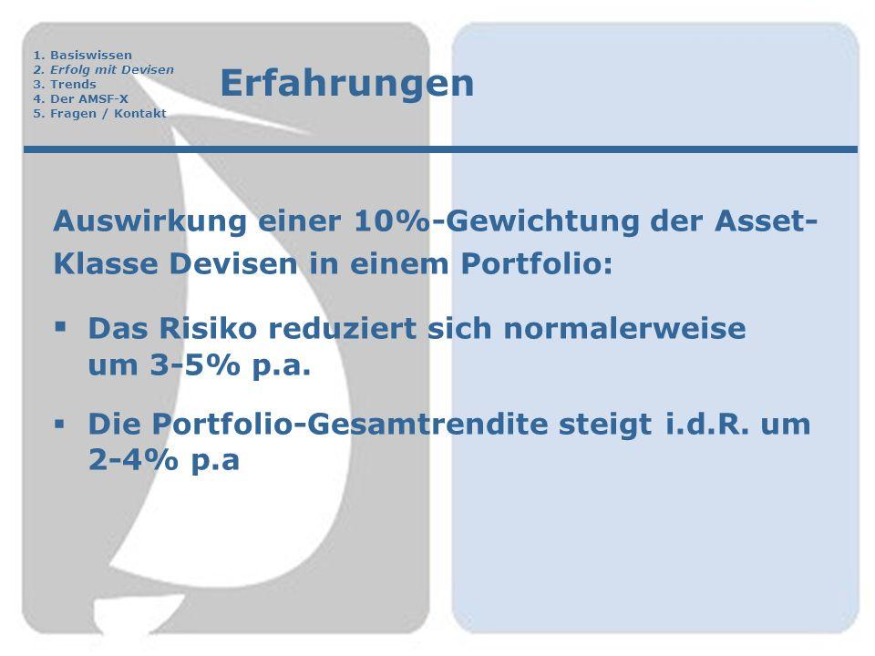 Erfahrungen Auswirkung einer 10%-Gewichtung der Asset- Klasse Devisen in einem Portfolio:  Das Risiko reduziert sich normalerweise um 3-5% p.a.
