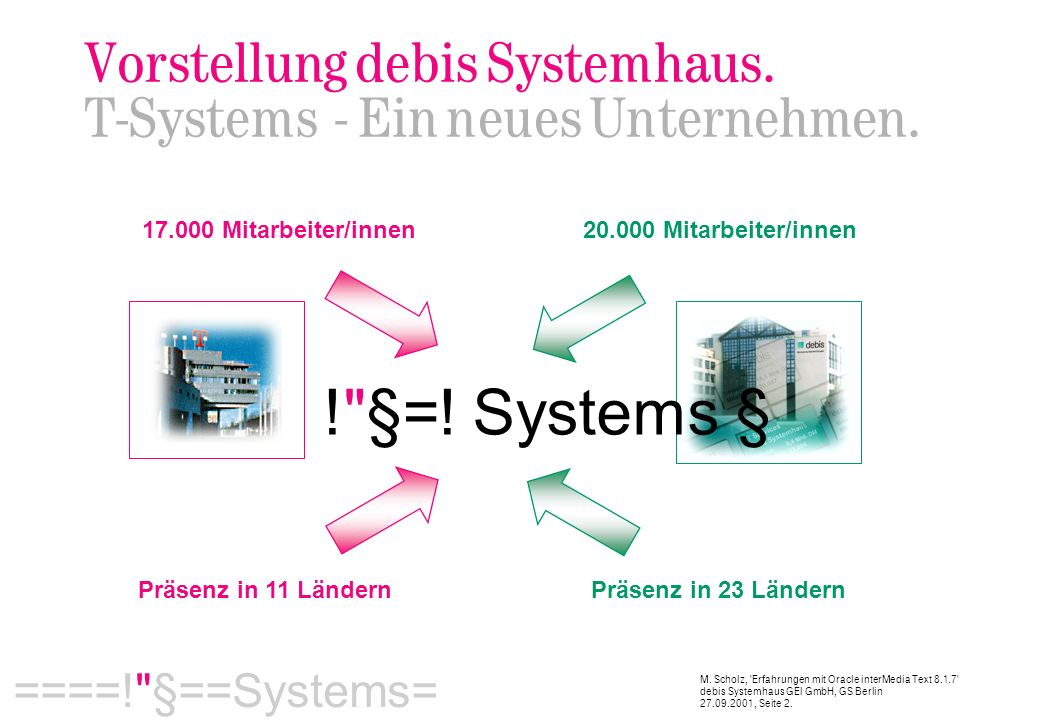  ====! §==Systems= M.