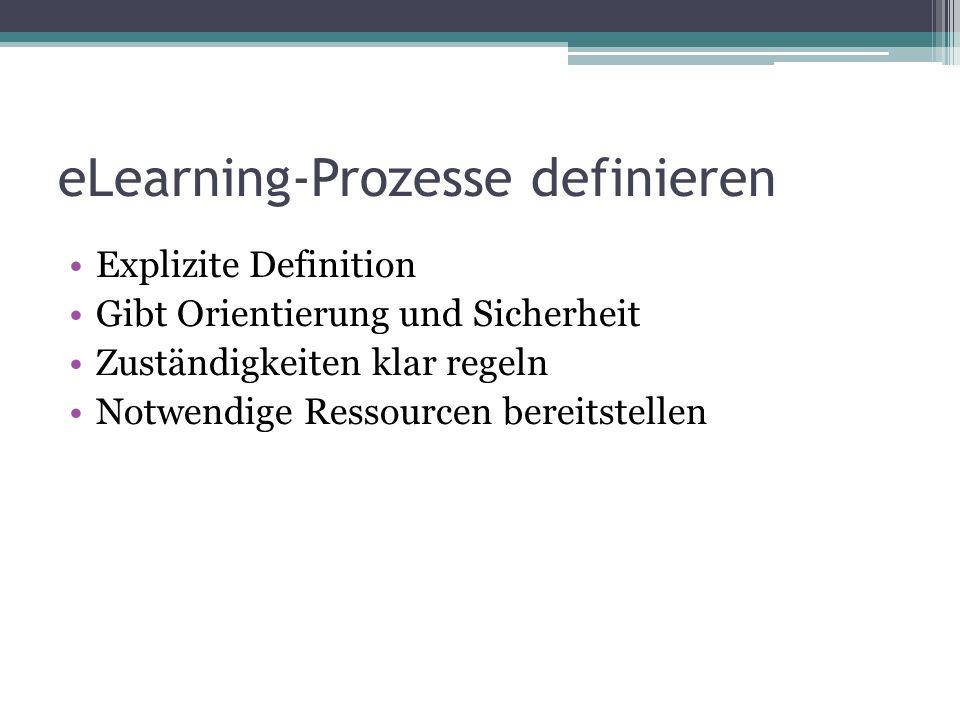 eLearning-Prozesse definieren Explizite Definition Gibt Orientierung und Sicherheit Zuständigkeiten klar regeln Notwendige Ressourcen bereitstellen