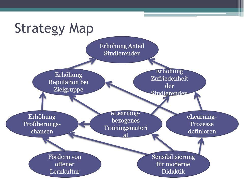 Strategy Map Erhöhung Anteil Studierender Erhöhung Reputation bei Zielgruppe Erhöhung Zufriedenheit der Studierenden Erhöhung Profilierungs- chancen Fördern von offener Lernkultur Sensibilisierung für moderne Didaktik eLearning- bezogenes Trainingsmateri al eLearning- Prozesse definieren