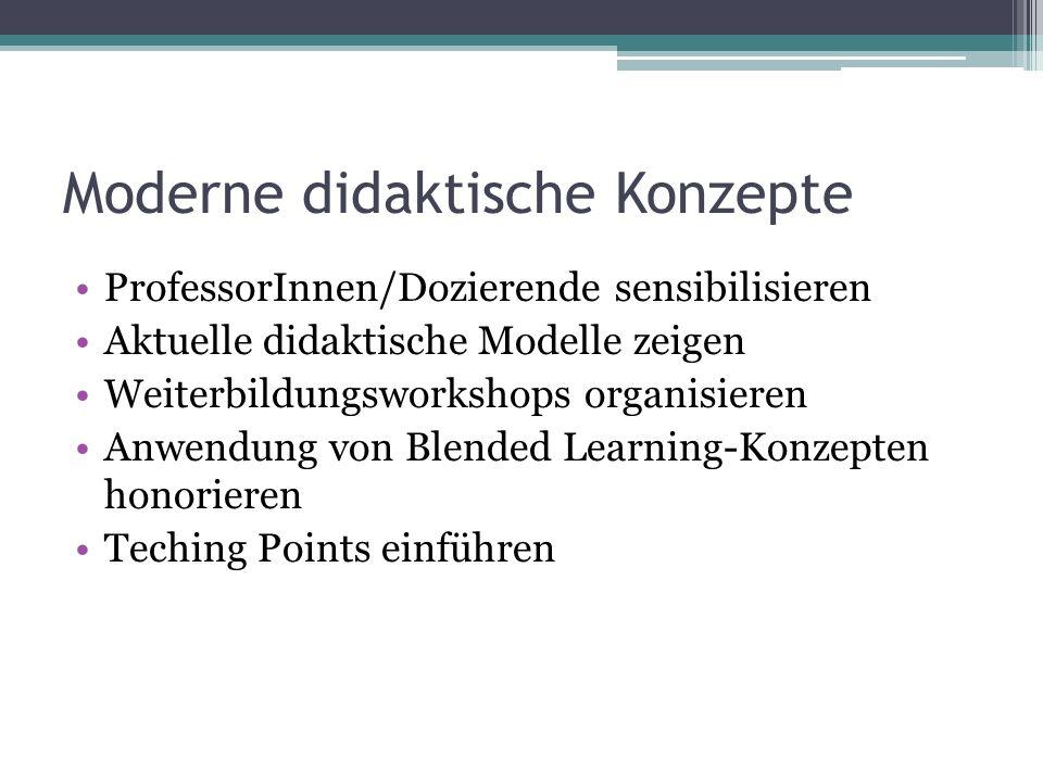 Moderne didaktische Konzepte ProfessorInnen/Dozierende sensibilisieren Aktuelle didaktische Modelle zeigen Weiterbildungsworkshops organisieren Anwendung von Blended Learning-Konzepten honorieren Teching Points einführen