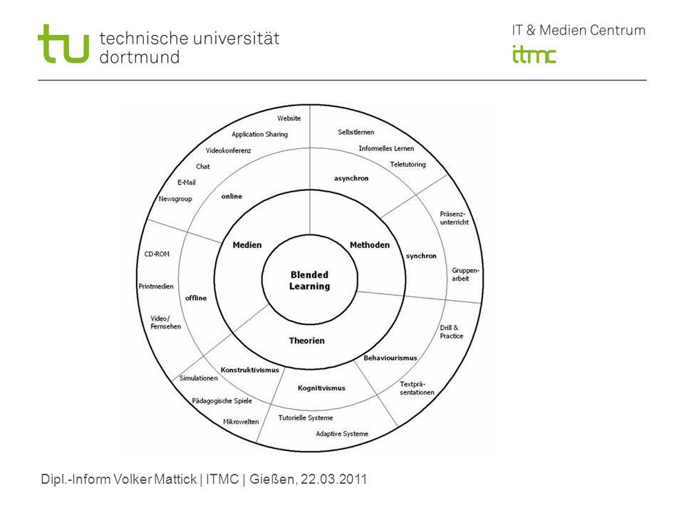 Dipl.-Inform Volker Mattick | ITMC | Gießen, 22.03.2011