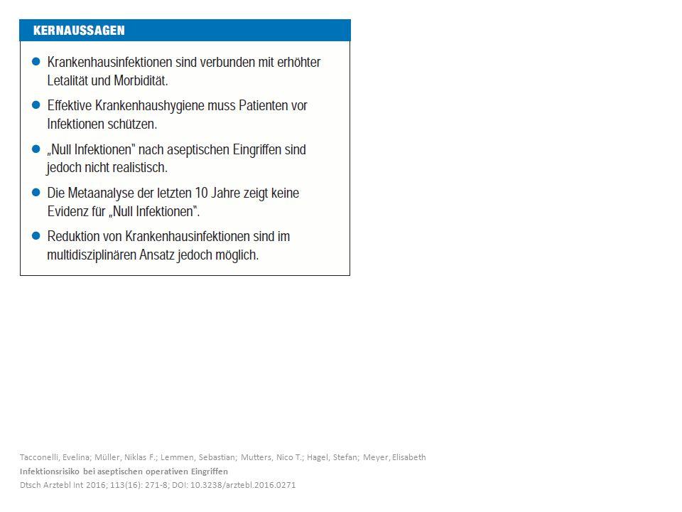 Tacconelli, Evelina; Müller, Niklas F.; Lemmen, Sebastian; Mutters, Nico T.; Hagel, Stefan; Meyer, Elisabeth Infektionsrisiko bei aseptischen operativen Eingriffen Dtsch Arztebl Int 2016; 113(16): 271-8; DOI: 10.3238/arztebl.2016.0271
