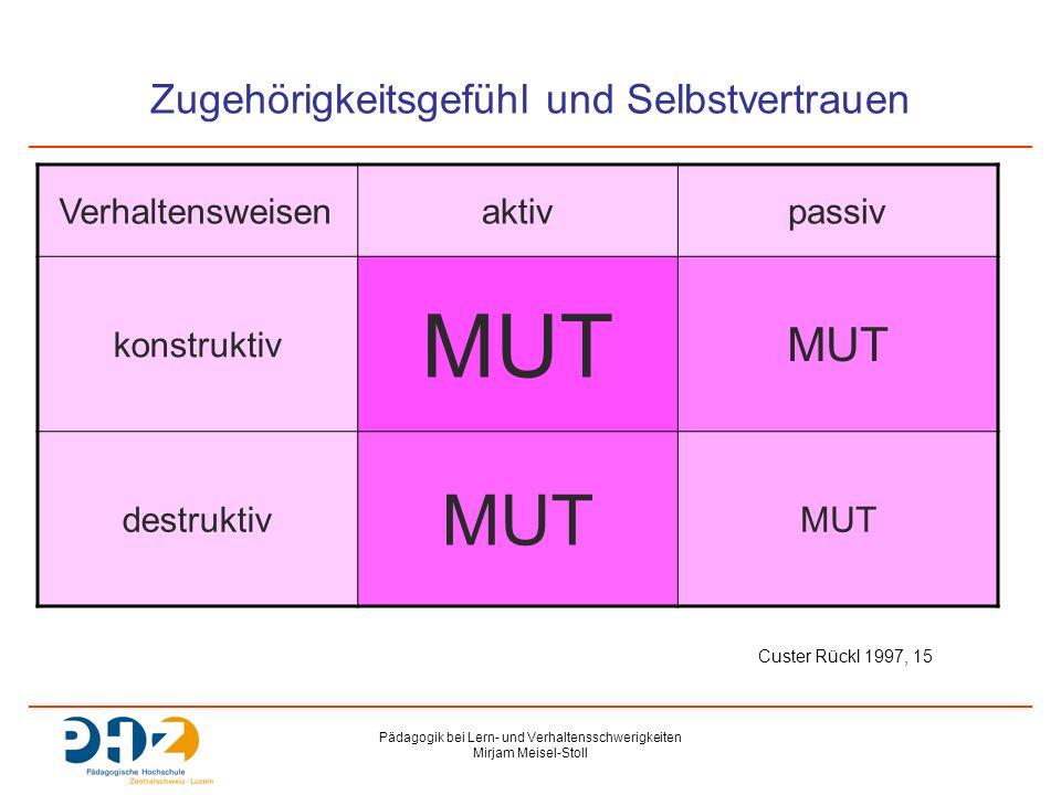 Pädagogik bei Lern- und Verhaltensschwerigkeiten Mirjam Meisel-Stoll Verhaltensweisenaktivpassiv konstruktiv MUT destruktiv MUT Zugehörigkeitsgefühl u