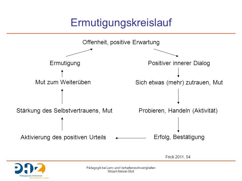 Pädagogik bei Lern- und Verhaltensschwerigkeiten Mirjam Meisel-Stoll Ermutigungskreislauf Offenheit, positive Erwartung Positiver innerer Dialog Sich