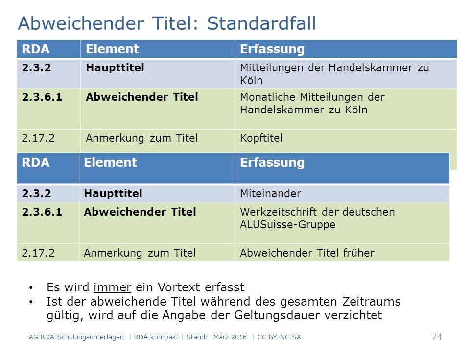 AG RDA Schulungsunterlagen | RDA kompakt | Stand: März 2016 | CC BY-NC-SA 74 RDAElementErfassung 2.3.2HaupttitelMitteilungen der Handelskammer zu Köln 2.3.6.1Abweichender TitelMonatliche Mitteilungen der Handelskammer zu Köln 2.17.2Anmerkung zum TitelKopftitel Abweichender Titel: Standardfall Es wird immer ein Vortext erfasst Ist der abweichende Titel während des gesamten Zeitraums gültig, wird auf die Angabe der Geltungsdauer verzichtet RDAElementErfassung 2.3.2HaupttitelMiteinander 2.3.6.1Abweichender TitelWerkzeitschrift der deutschen ALUSuisse-Gruppe 2.17.2Anmerkung zum TitelAbweichender Titel früher