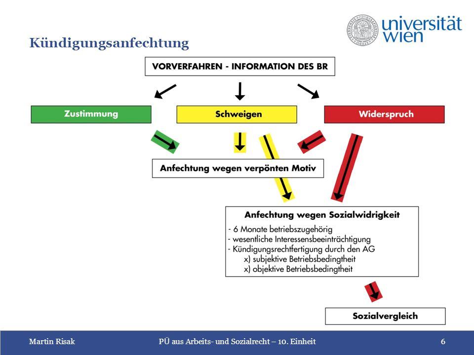 Martin RisakP Ü aus Arbeits- und Sozialrecht – 10. Einheit6 Kündigungsanfechtung