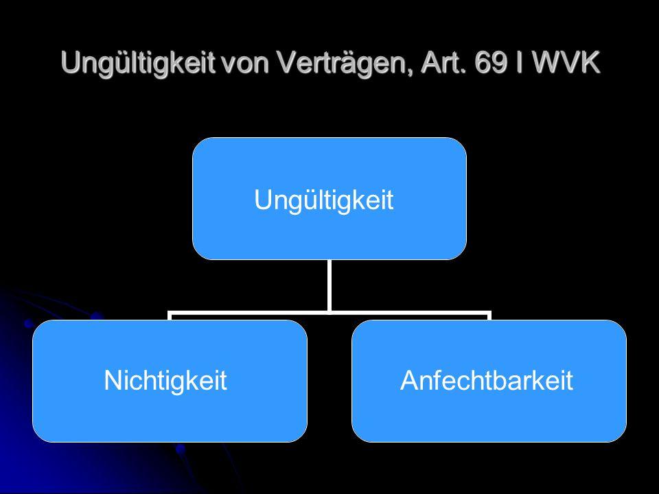 Ungültigkeit von Verträgen, Art. 69 I WVK Ungültigkeit Nichtigkeit Anfechtbarkeit