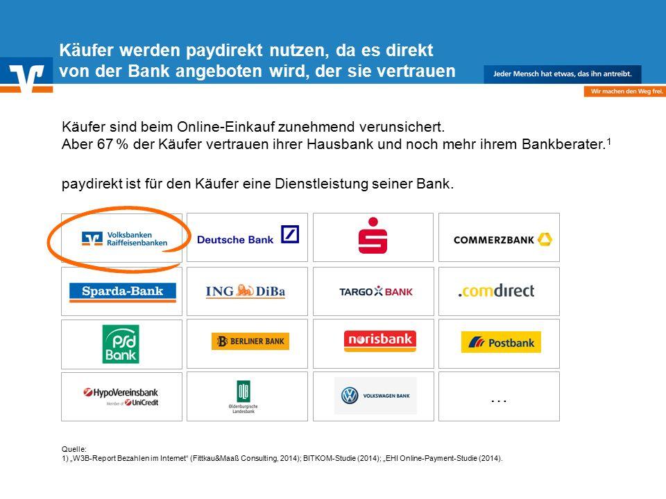 Diagramm Text / Bild BildText Diagramm Ende Diagramm Text / Bild Käufer werden paydirekt nutzen, da es direkt von der Bank angeboten wird, der sie vertrauen paydirekt ist für den Käufer eine Dienstleistung seiner Bank.