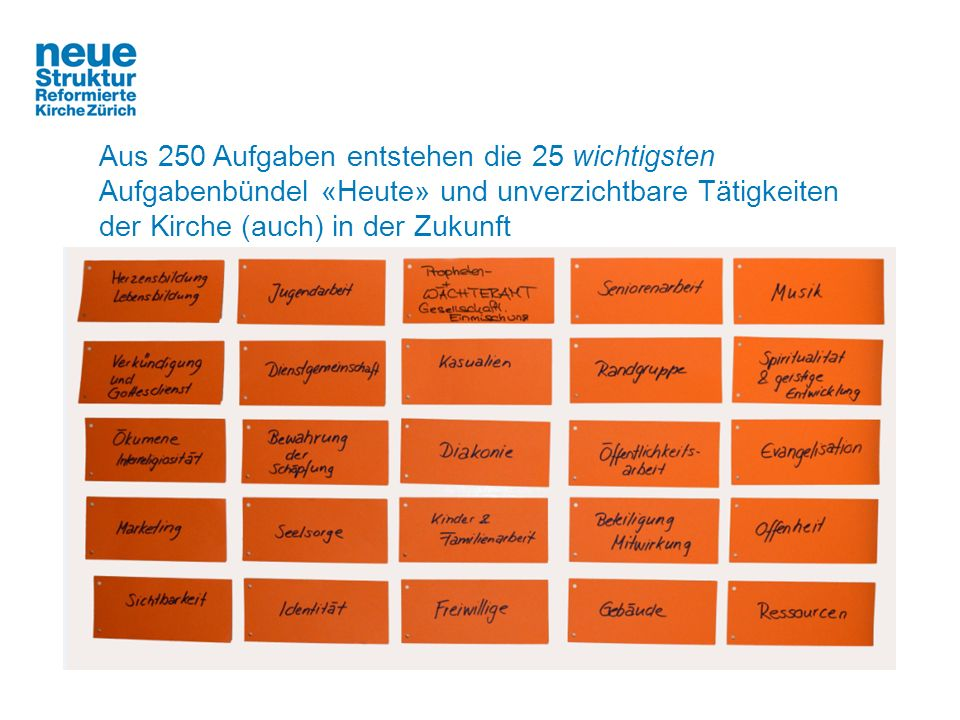 Aus 250 Aufgaben entstehen die 25 wichtigsten Aufgabenbündel «Heute» und unverzichtbare Tätigkeiten der Kirche (auch) in der Zukunft