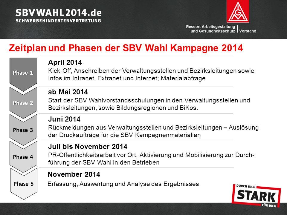 Zeitplan und Phasen der SBV Wahl Kampagne 2014 April 2014 Kick-Off, Anschreiben der Verwaltungsstellen und Bezirksleitungen sowie Infos im Intranet, E