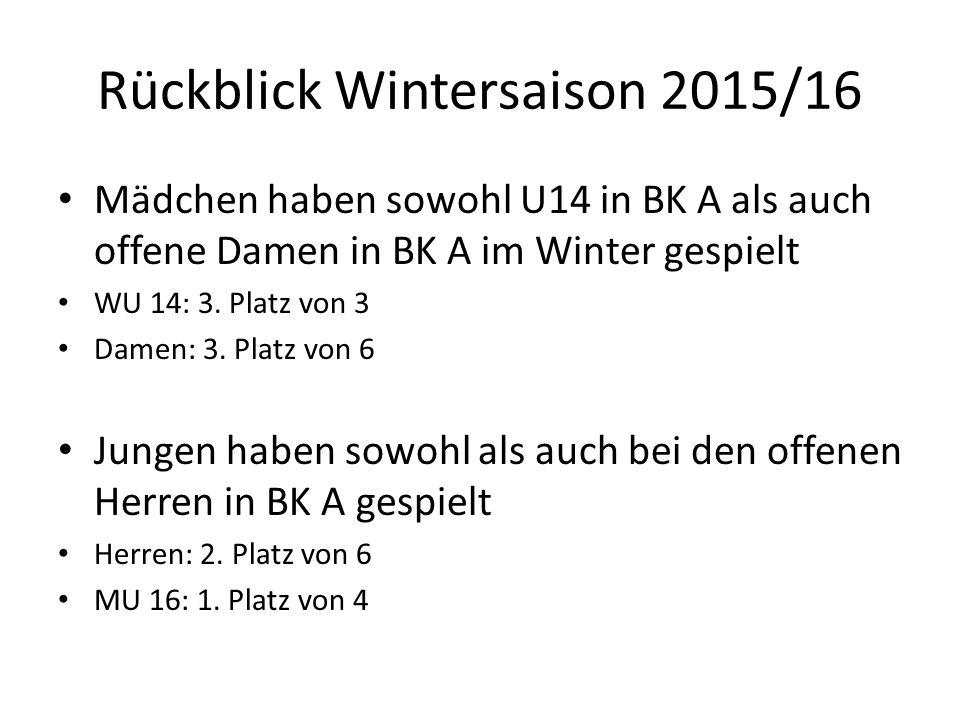 Rückblick Wintersaison 2015/16 Mädchen haben sowohl U14 in BK A als auch offene Damen in BK A im Winter gespielt WU 14: 3. Platz von 3 Damen: 3. Platz