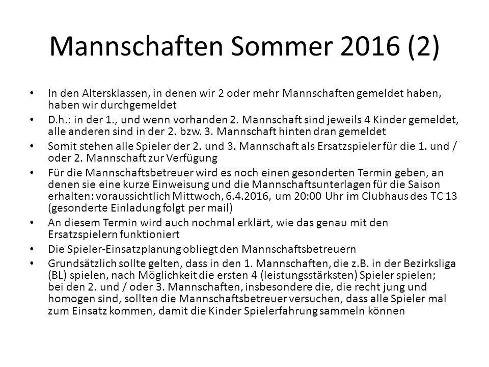 Mannschaften Sommer 2016 (2) In den Altersklassen, in denen wir 2 oder mehr Mannschaften gemeldet haben, haben wir durchgemeldet D.h.: in der 1., und