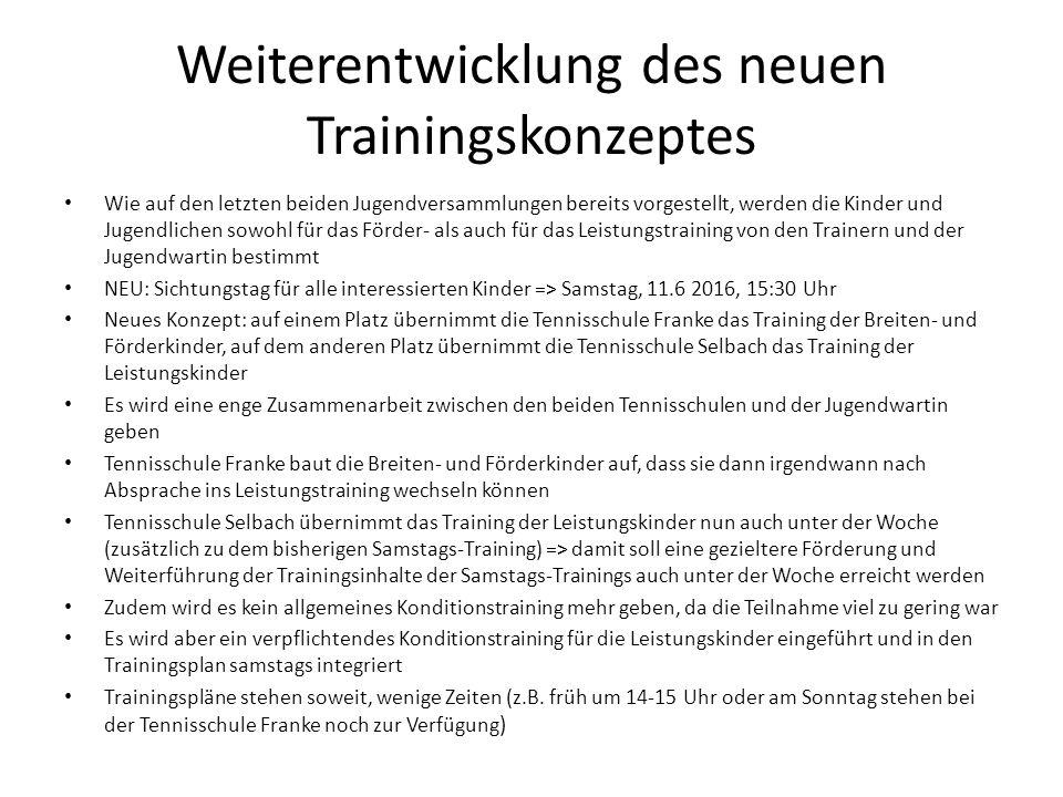 Weiterentwicklung des neuen Trainingskonzeptes Wie auf den letzten beiden Jugendversammlungen bereits vorgestellt, werden die Kinder und Jugendlichen