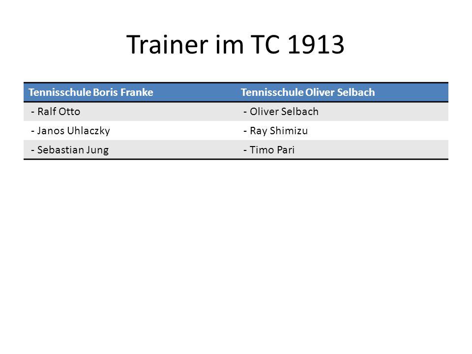 Trainer im TC 1913 Tennisschule Boris FrankeTennisschule Oliver Selbach - Ralf Otto - Oliver Selbach - Janos Uhlaczky - Ray Shimizu - Sebastian Jung -