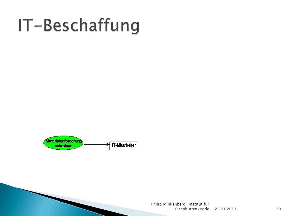 22.01.2013 Philip Minkenberg, Institut für Eisenhüttenkunde29