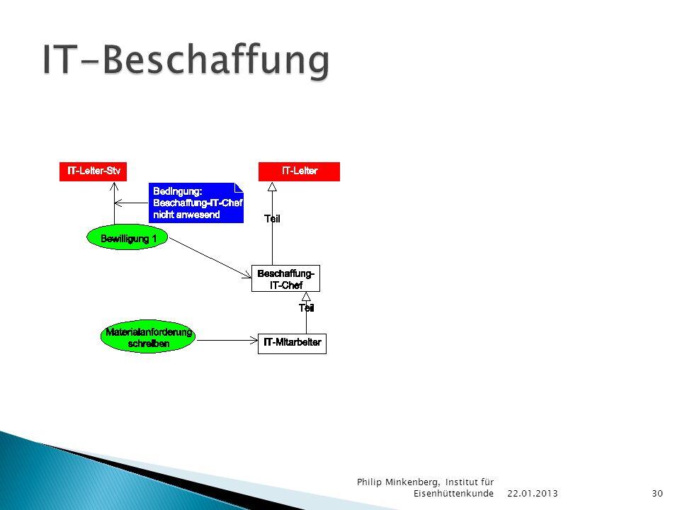 22.01.2013 Philip Minkenberg, Institut für Eisenhüttenkunde30