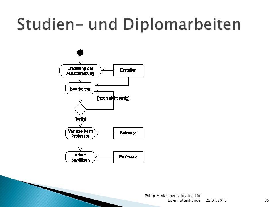 22.01.2013 Philip Minkenberg, Institut für Eisenhüttenkunde35