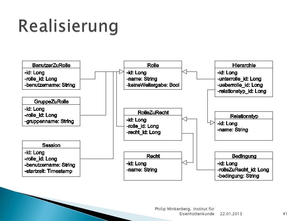 22.01.2013 Philip Minkenberg, Institut für Eisenhüttenkunde41