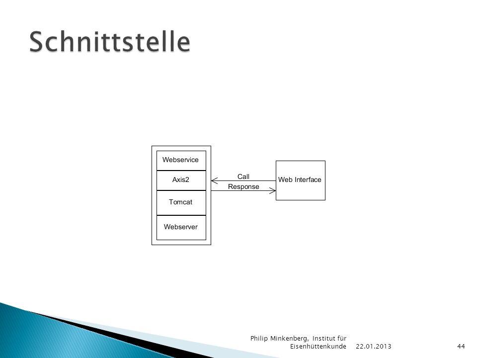 22.01.2013 Philip Minkenberg, Institut für Eisenhüttenkunde44
