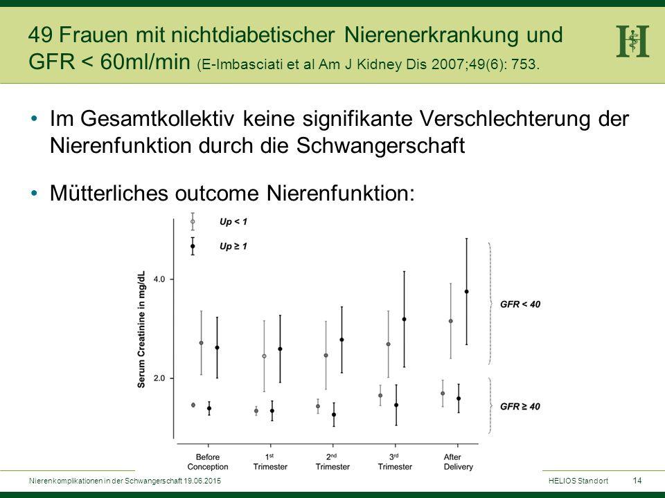 14 49 Frauen mit nichtdiabetischer Nierenerkrankung und GFR < 60ml/min (E-Imbasciati et al Am J Kidney Dis 2007;49(6): 753. Im Gesamtkollektiv keine s