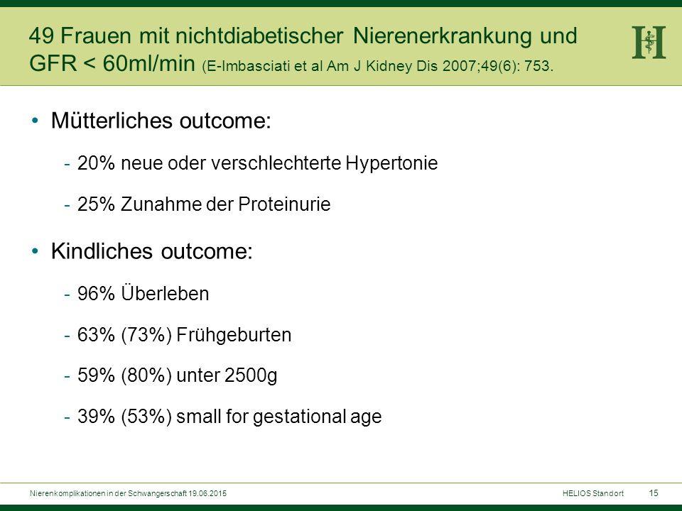 15 49 Frauen mit nichtdiabetischer Nierenerkrankung und GFR < 60ml/min (E-Imbasciati et al Am J Kidney Dis 2007;49(6): 753. Mütterliches outcome: -20%