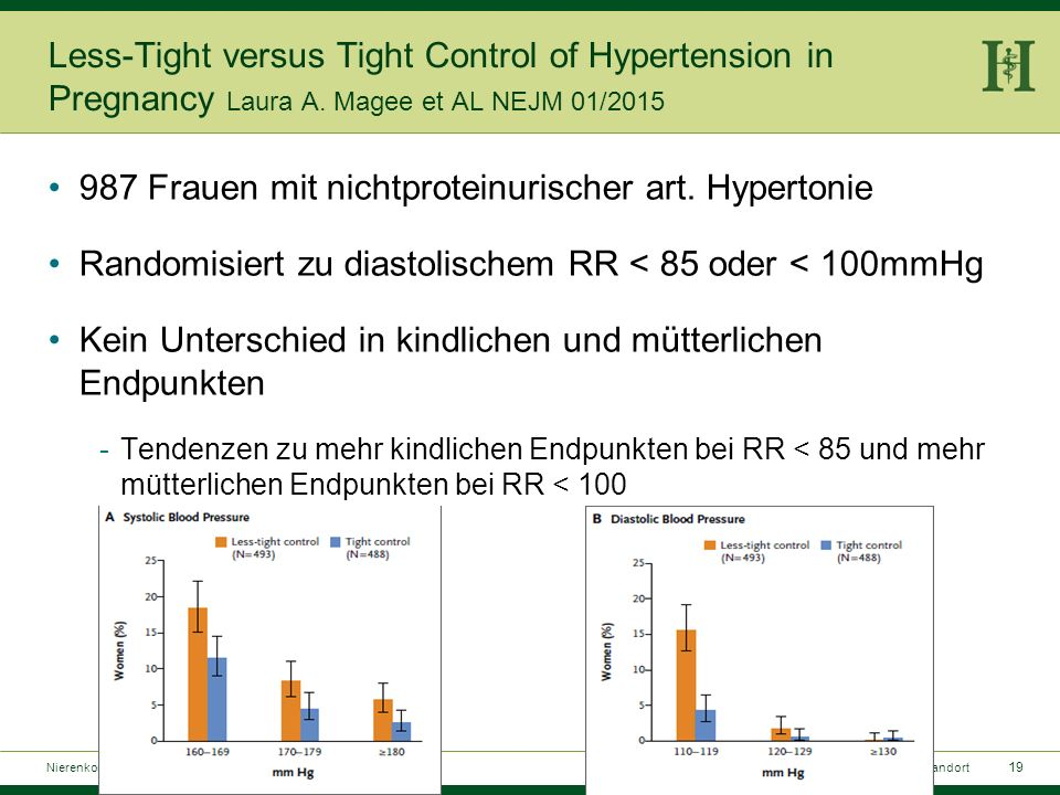 19 Less-Tight versus Tight Control of Hypertension in Pregnancy Laura A.