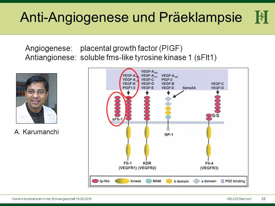 28 A. Karumanchi Anti-Angiogenese und Präeklampsie Angiogenese: placental growth factor (PIGF) Antiangionese: soluble fms-like tyrosine kinase 1 (sFlt