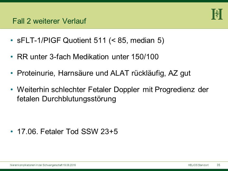 35 Fall 2 weiterer Verlauf sFLT-1/PIGF Quotient 511 (< 85, median 5) RR unter 3-fach Medikation unter 150/100 Proteinurie, Harnsäure und ALAT rückläuf