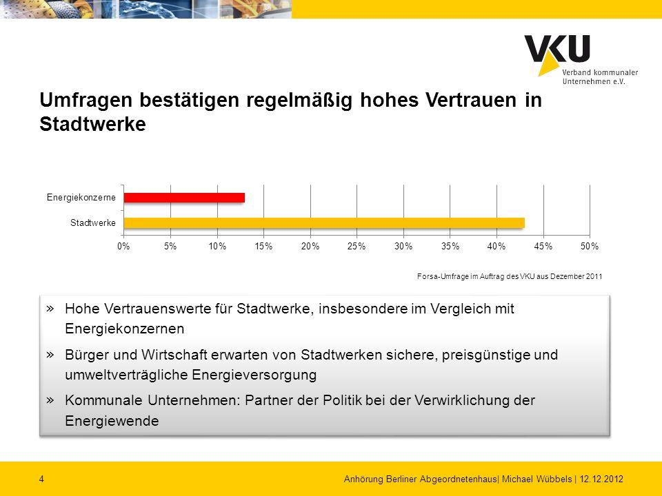 4 Umfragen bestätigen regelmäßig hohes Vertrauen in Stadtwerke » Hohe Vertrauenswerte für Stadtwerke, insbesondere im Vergleich mit Energiekonzernen »