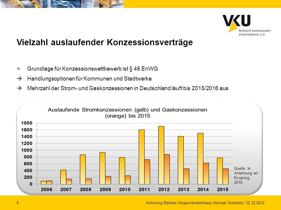 6 » Grundlage für Konzessionswettbewerb ist § 46 EnWG  Handlungsoptionen für Kommunen und Stadtwerke  Mehrzahl der Strom- und Gaskonzessionen in Deu