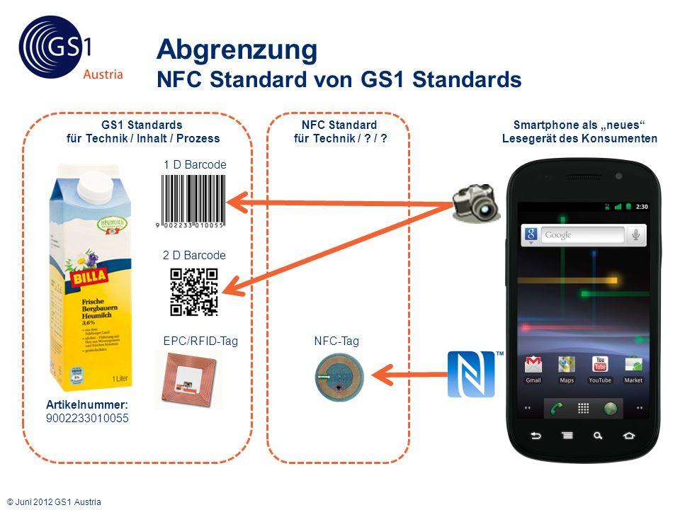 © Juni 2012 GS1 Austria Abgrenzung NFC Standard von GS1 Standards 1 D Barcode 2 D Barcode EPC/RFID-Tag GS1 Standards für Technik / Inhalt / Prozess Ar