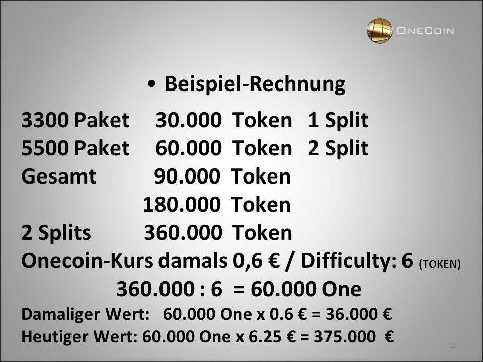 11 Beispiel-Rechnung 3300 Paket 30.000 Token 1 Split 5500 Paket 60.000 Token 2 Split Gesamt 90.000 Token 180.000 Token 2 Splits 360.000 Token Onecoin-