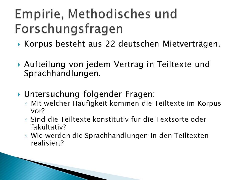 Korpus besteht aus 22 deutschen Mietverträgen.
