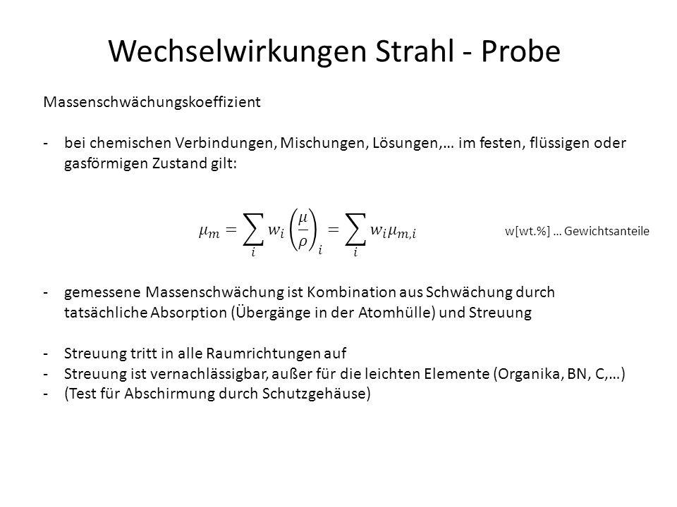 Wechselwirkungen Strahl - Probe Massenschwächungskoeffizient -bei chemischen Verbindungen, Mischungen, Lösungen,… im festen, flüssigen oder gasförmige