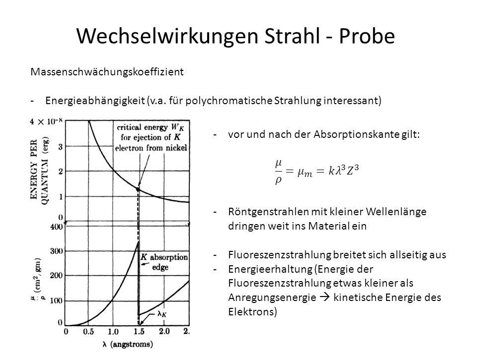 Wechselwirkungen Strahl - Probe Massenschwächungskoeffizient -Energieabhängigkeit (v.a. für polychromatische Strahlung interessant) -vor und nach der