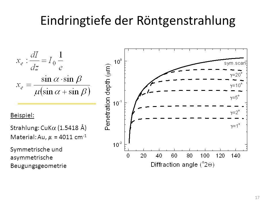 17 Eindringtiefe der Röntgenstrahlung Beispiel: Strahlung: CuK  (1.5418 Å) Material: Au,  = 4011 cm -1 Symmetrische und asymmetrische Beugungsgeomet