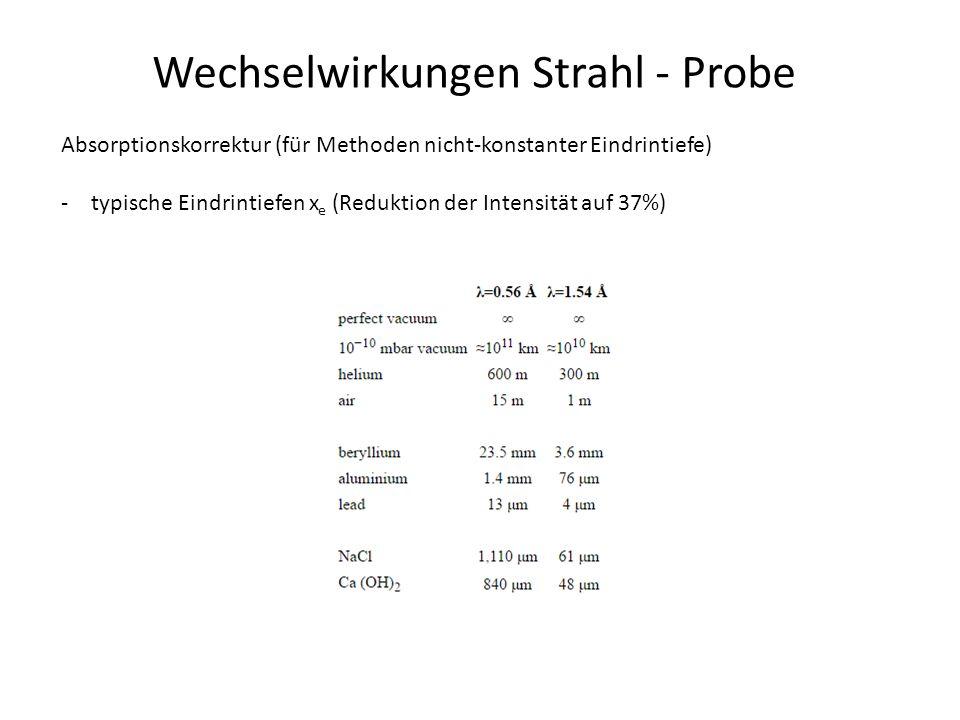Wechselwirkungen Strahl - Probe Absorptionskorrektur (für Methoden nicht-konstanter Eindrintiefe) -typische Eindrintiefen x e (Reduktion der Intensitä