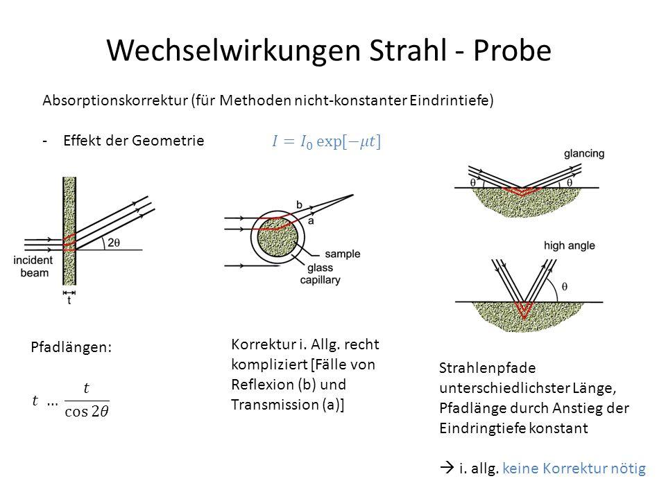 Wechselwirkungen Strahl - Probe Absorptionskorrektur (für Methoden nicht-konstanter Eindrintiefe) -Effekt der Geometrie Pfadlängen: Korrektur i. Allg.