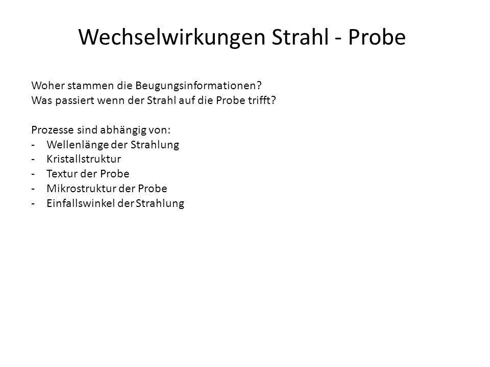 Wechselwirkungen Strahl - Probe Woher stammen die Beugungsinformationen? Was passiert wenn der Strahl auf die Probe trifft? Prozesse sind abhängig von