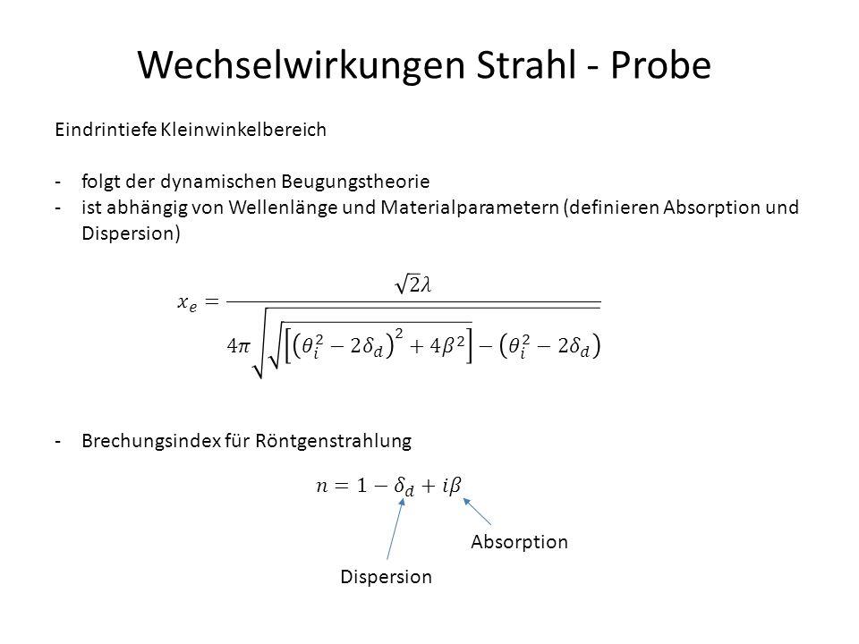 Wechselwirkungen Strahl - Probe Eindrintiefe Kleinwinkelbereich -folgt der dynamischen Beugungstheorie -ist abhängig von Wellenlänge und Materialparam