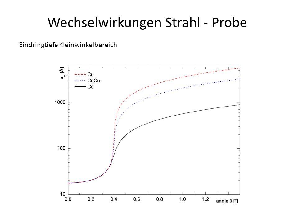 Wechselwirkungen Strahl - Probe Eindringtiefe Kleinwinkelbereich