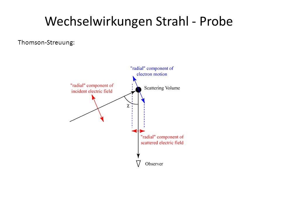 Wechselwirkungen Strahl - Probe Thomson-Streuung: