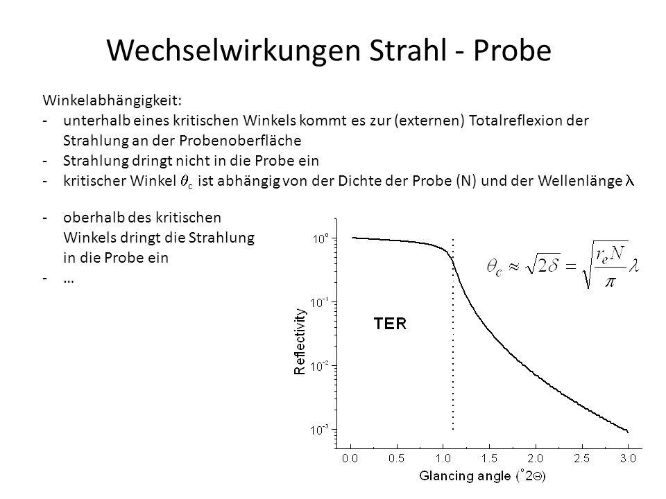 Wechselwirkungen Strahl - Probe Winkelabhängigkeit: -unterhalb eines kritischen Winkels kommt es zur (externen) Totalreflexion der Strahlung an der Pr