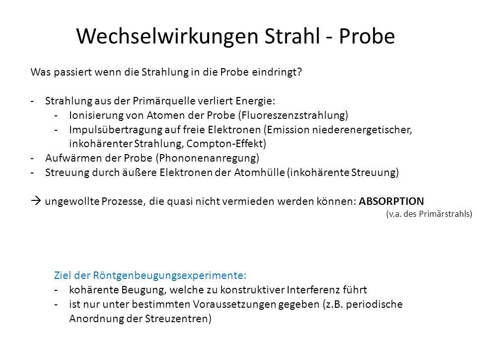Wechselwirkungen Strahl - Probe Was passiert wenn die Strahlung in die Probe eindringt? -Strahlung aus der Primärquelle verliert Energie: -Ionisierung