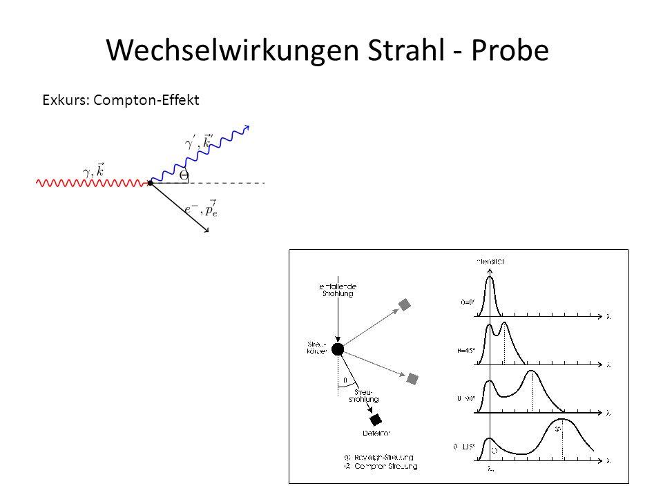 Wechselwirkungen Strahl - Probe Exkurs: Compton-Effekt