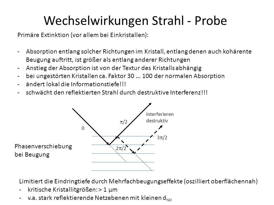 Wechselwirkungen Strahl - Probe Primäre Extinktion (vor allem bei Einkristallen): -Absorption entlang solcher Richtungen im Kristall, entlang denen au